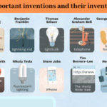 Top 100 Famous inventions and their inventors