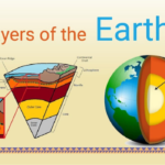 What are the 3 layers of the earth &  know about the Crust, Mantle & Core